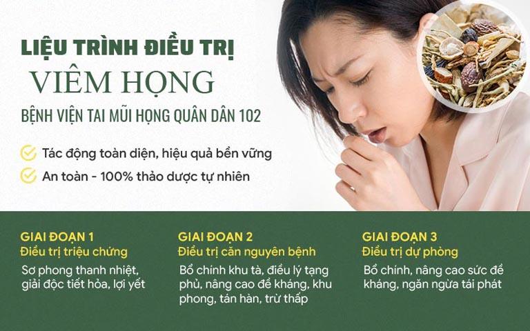Liệu trình bệnh viêm họng tại Tổ hợp Y tế cổ truyền Biện chứng Quân dân 102