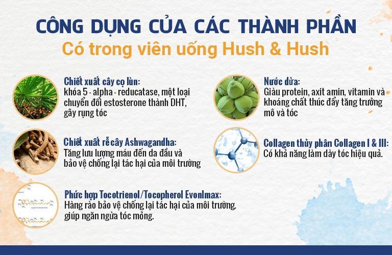 Các thành phần thảo dược có trong Viên uống Hush & Hush